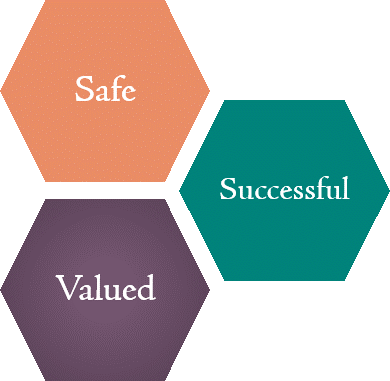 safe_successful_valued