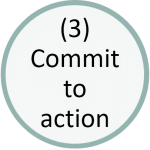 CommitToAction