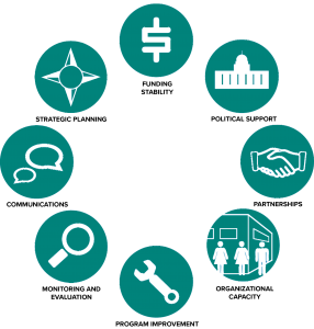 Sustainability_framework